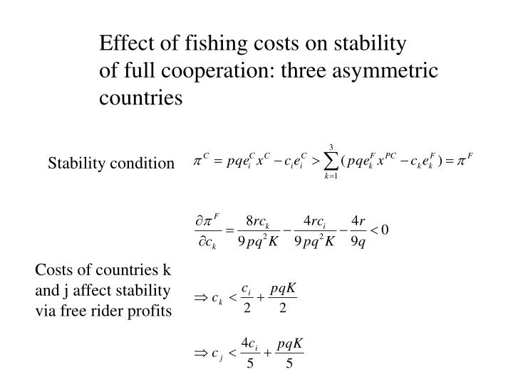 Effect of fishing costs on stability