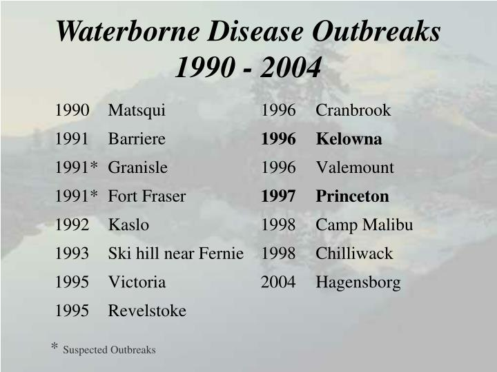 Waterborne Disease Outbreaks