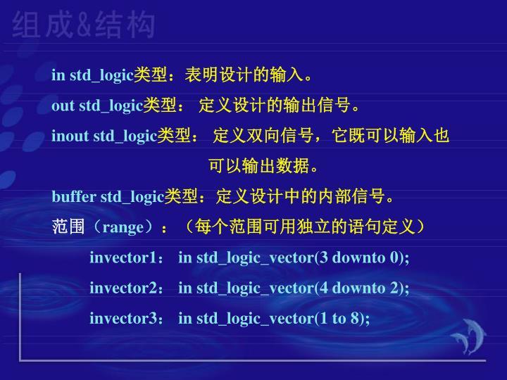 in std_logic