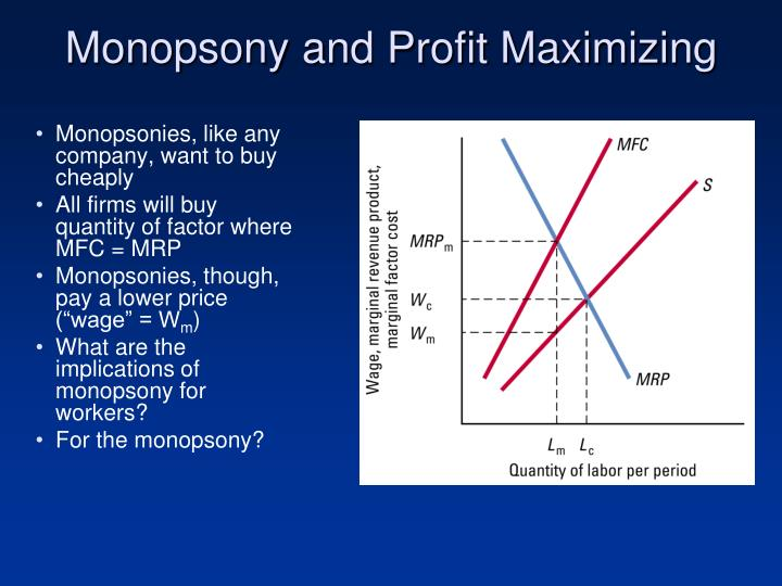 Monopsony and Profit Maximizing