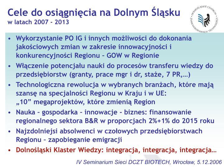 Cele do osiągnięcia na Dolnym Śląsku