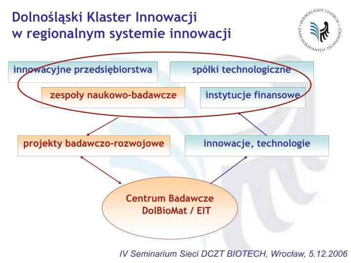 Dolnośląski Klaster Innowacji