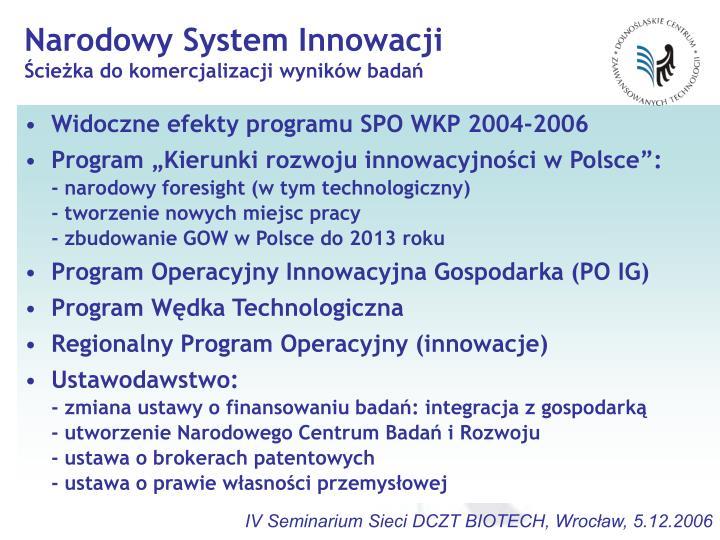 Narodowy System Innowacji