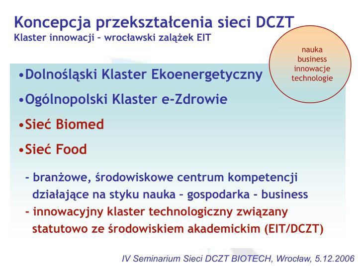 Koncepcja przekształcenia sieci DCZT