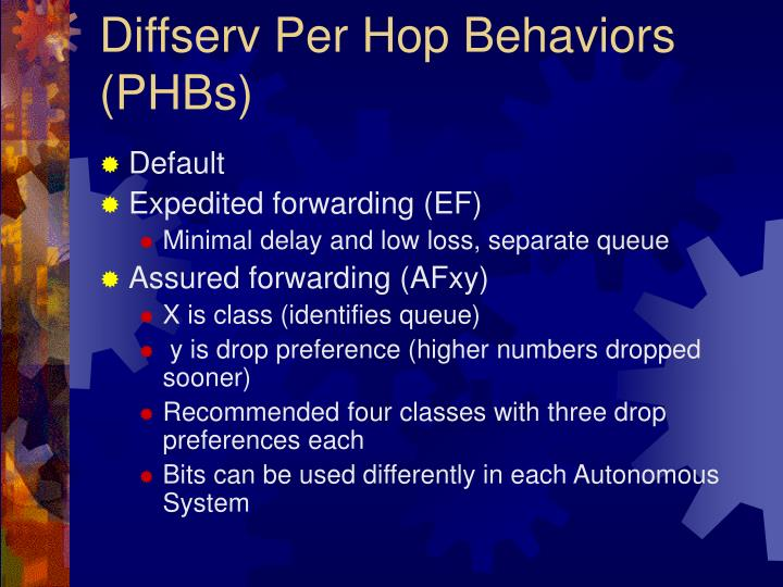 Diffserv Per Hop Behaviors (PHBs)