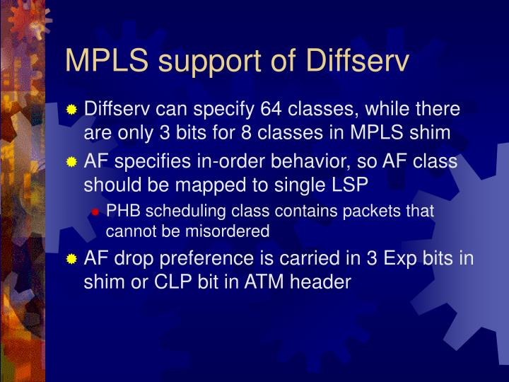MPLS support of Diffserv