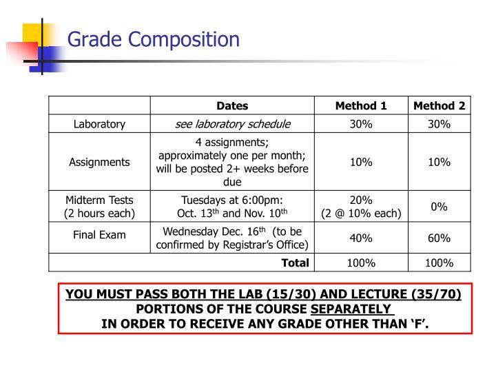 Grade Composition