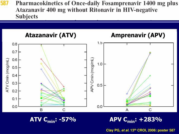 Atazanavir (ATV)