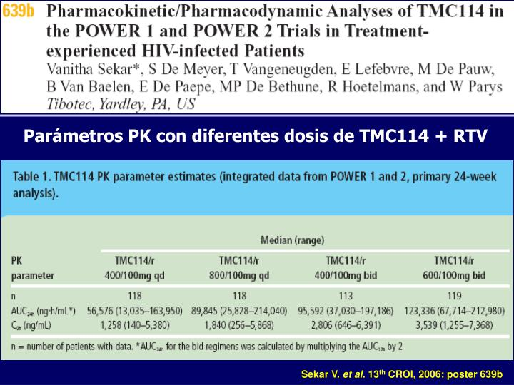 Parámetros PK con diferentes dosis de TMC114 + RTV