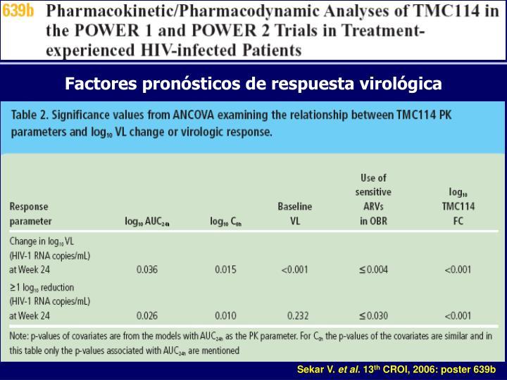 Factores pronósticos de respuesta virológica