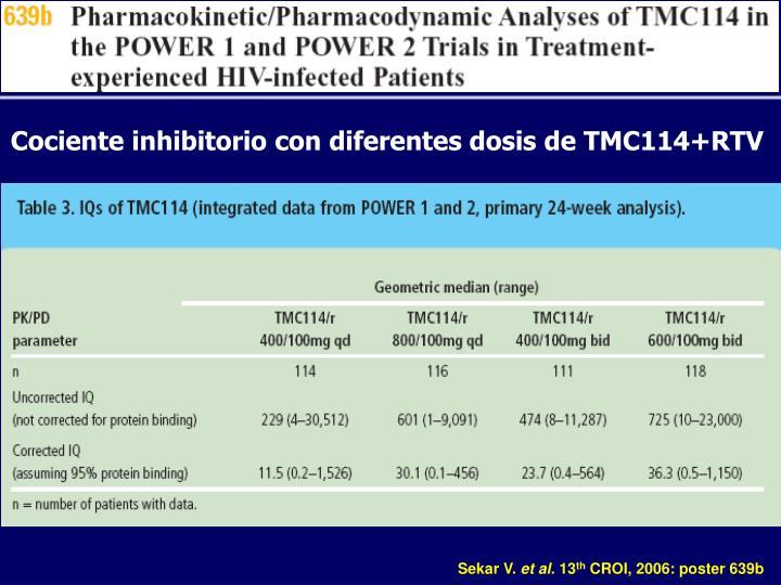 Cociente inhibitorio con diferentes dosis de TMC114+RTV