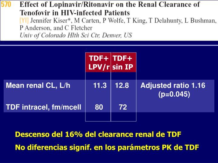 TDF+LPV/r
