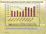 demand driven agricultural economics support continued growth