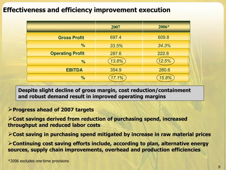 Effectiveness and efficiency improvement execution