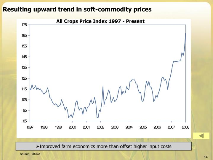 Resulting upward trend in soft-commodity prices