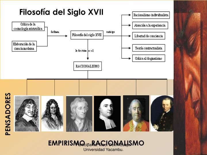 Filosofía del Siglo XVII
