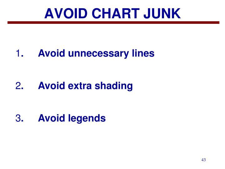 AVOID CHART JUNK