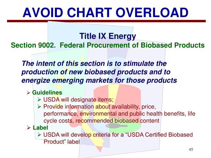 Title IX Energy