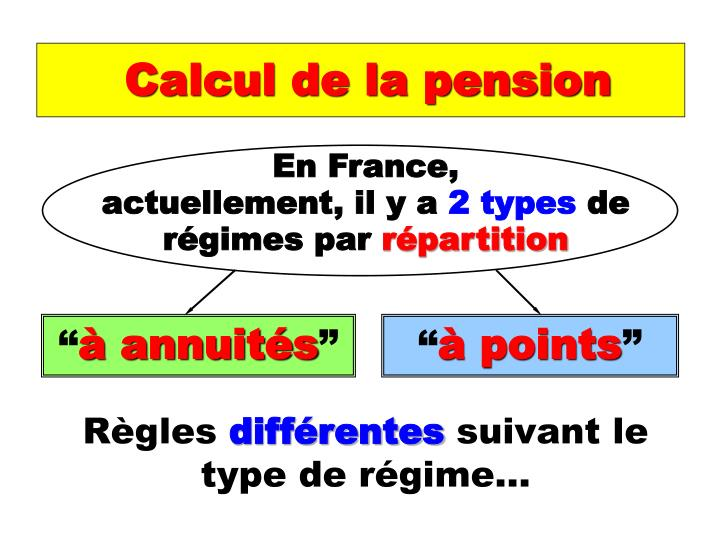 Calcul de la pension