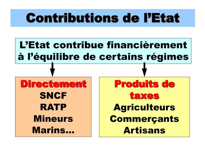 Contributions de l'Etat