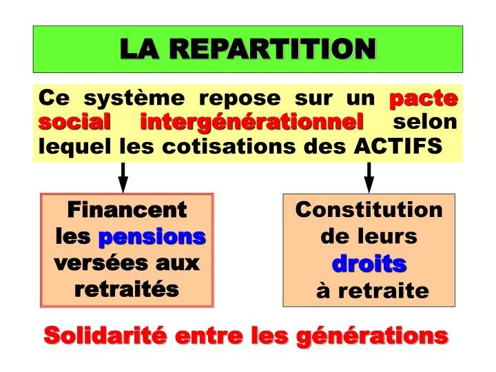 LA REPARTITION
