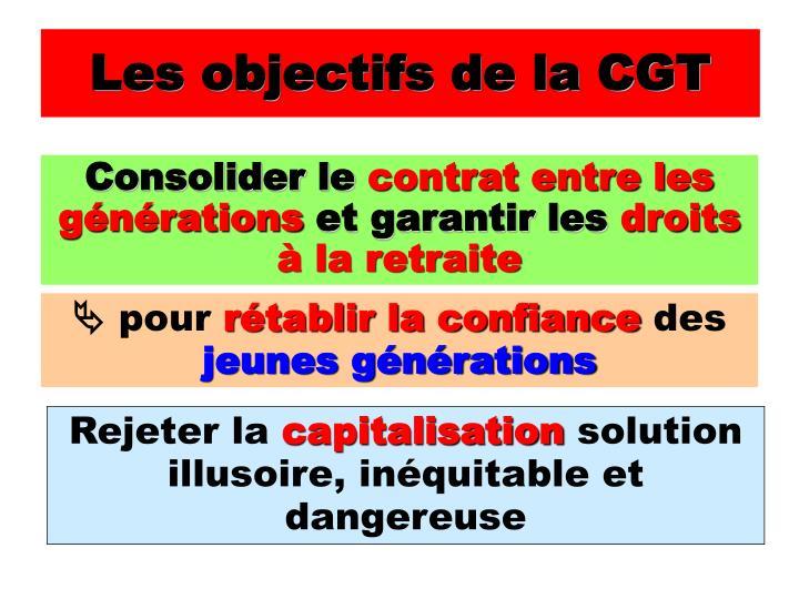 Les objectifs de la CGT