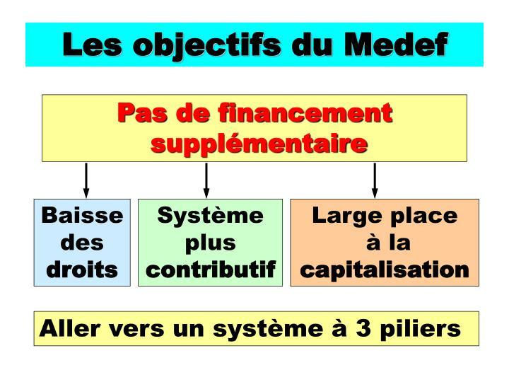 Les objectifs du Medef