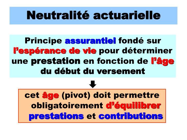 Neutralité actuarielle