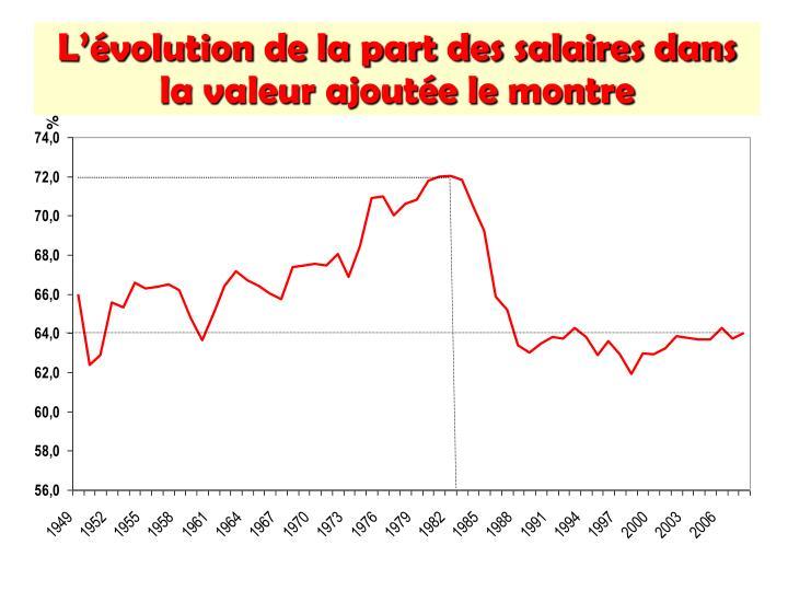 L'évolution de la part des salaires dans la valeur ajoutée le montre