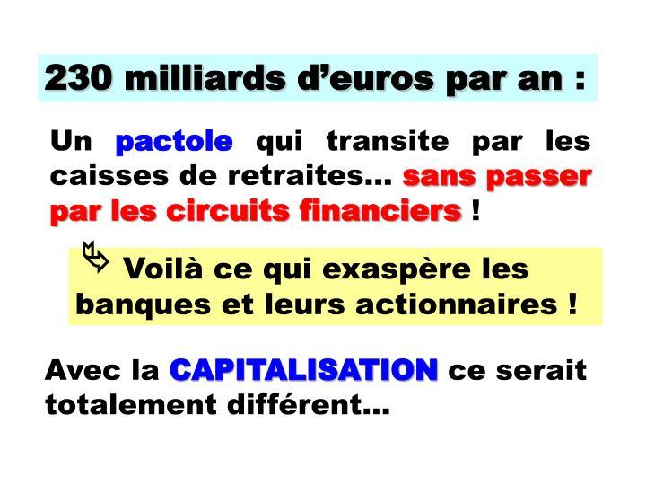 230 milliards d'euros par an