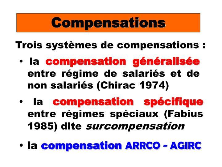 Compensations