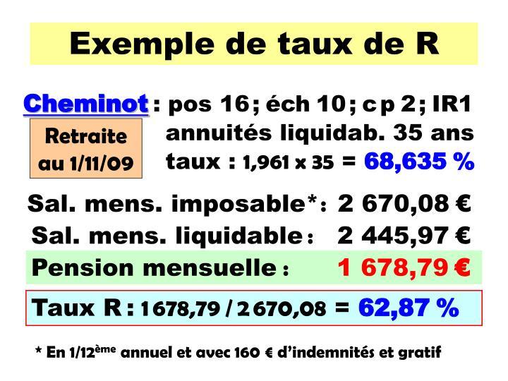 Exemple de taux de R