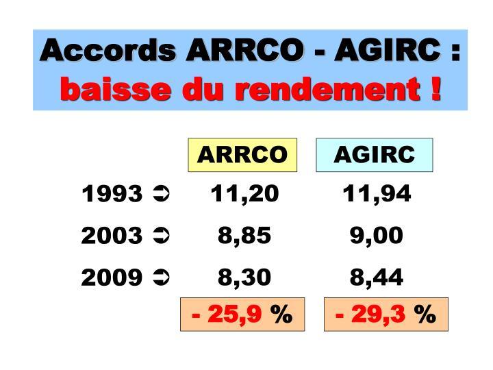 Accords ARRCO - AGIRC