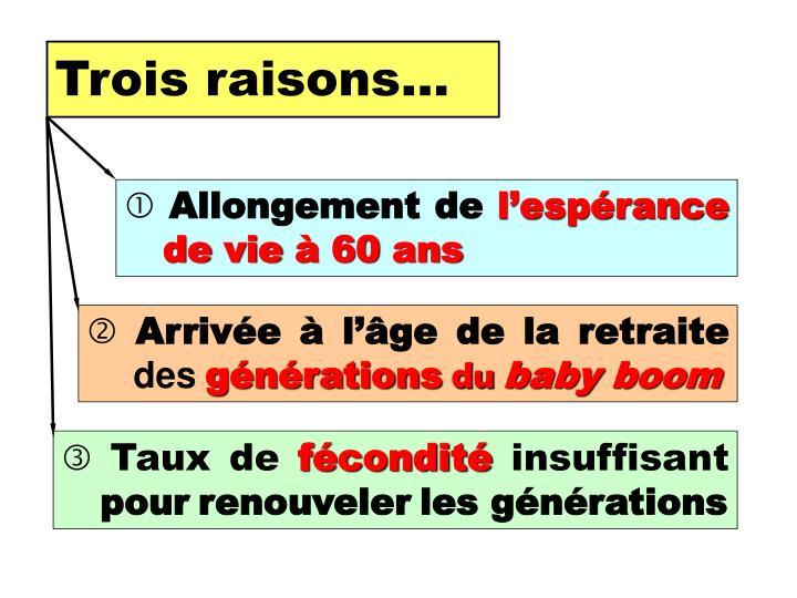 Trois raisons…