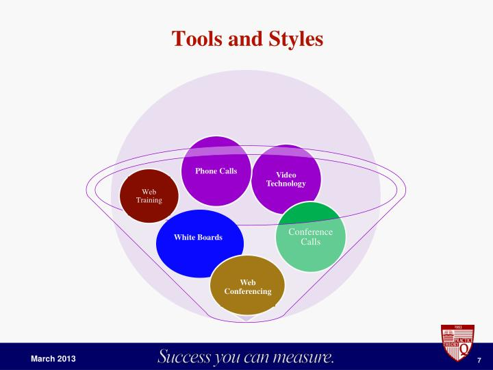 Tools and Styles