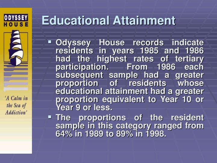 Educational Attainment