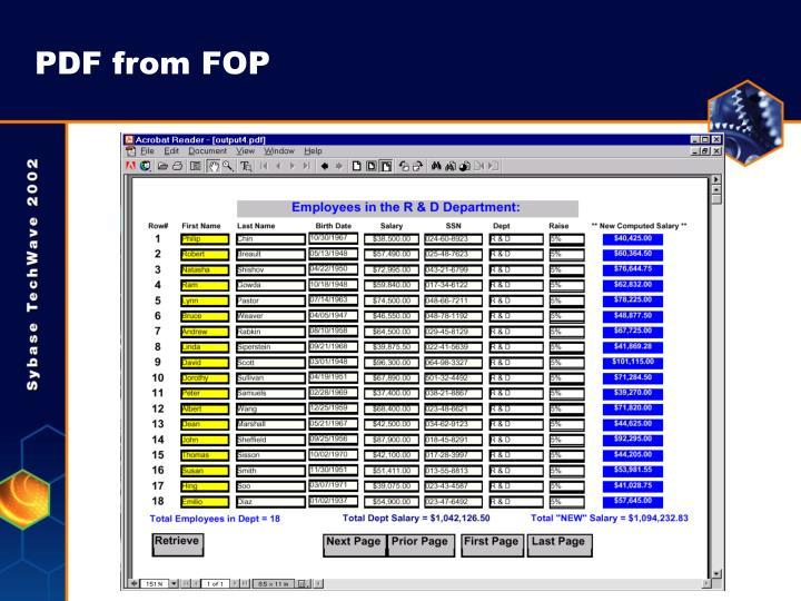 PDF from FOP