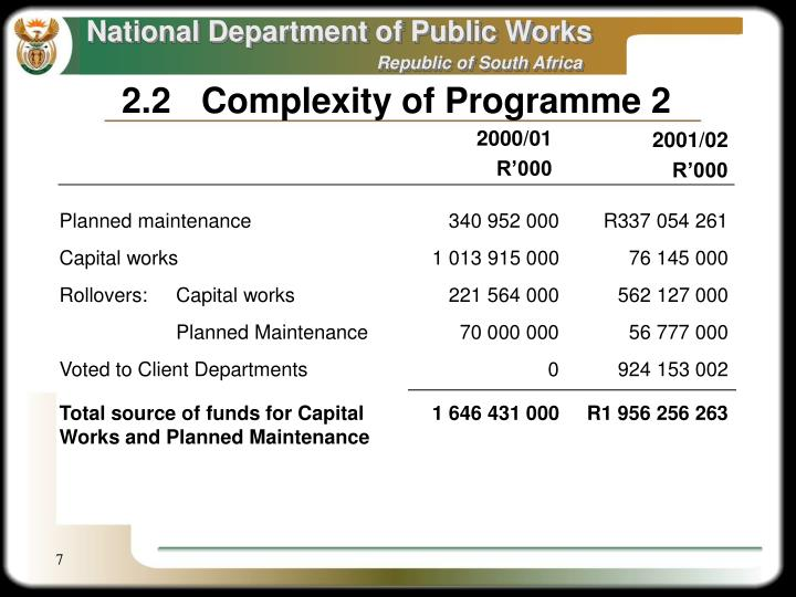 2.2	Complexity of Programme 2