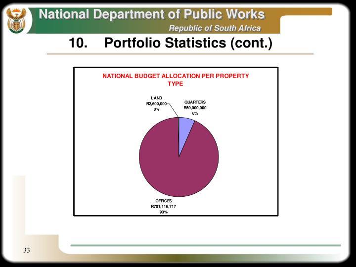 10.Portfolio Statistics