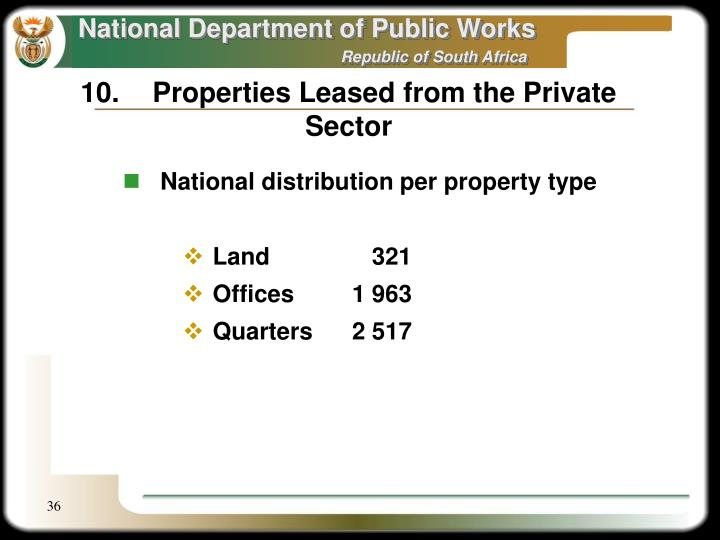 10.	Properties Leased from the Private Sector