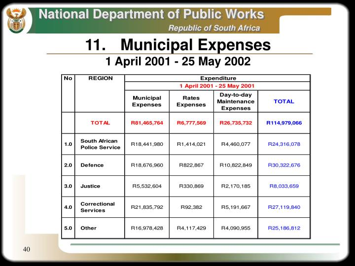 11.	Municipal Expenses
