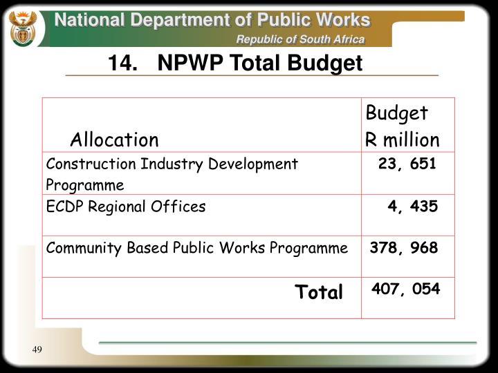 14.NPWP Total Budget