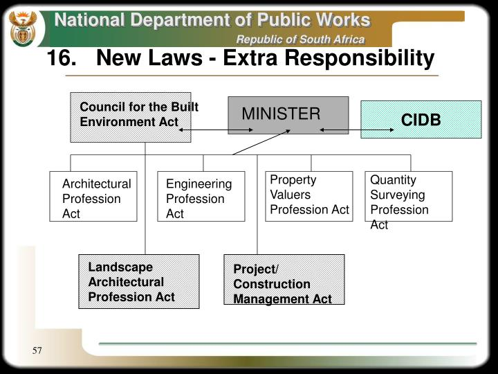 16.New Laws - Extra Responsibility