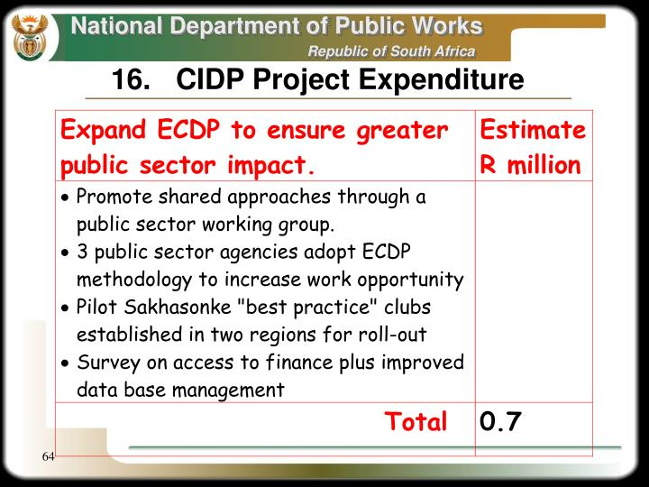 16.CIDP Project Expenditure