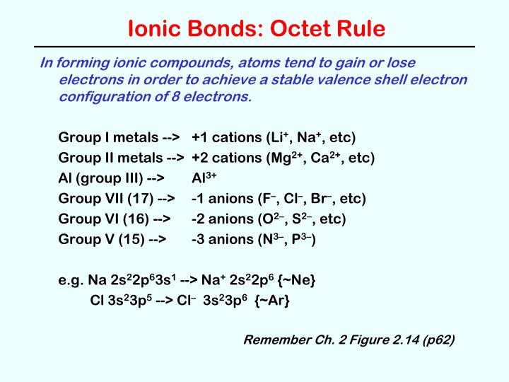 Ionic Bonds: Octet Rule