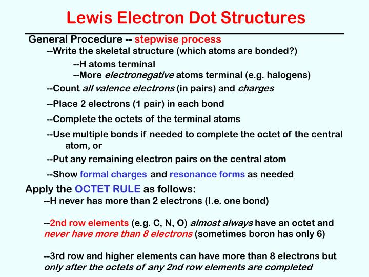Lewis Electron Dot Structures