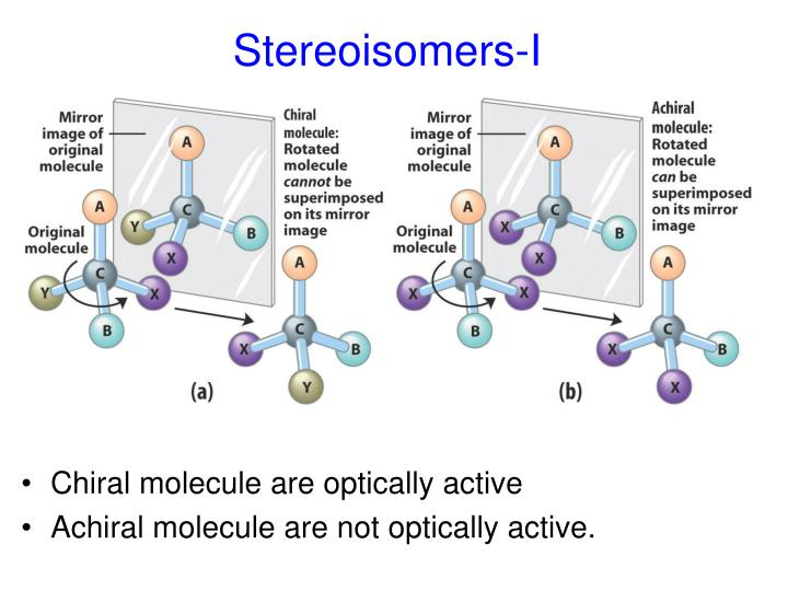Stereoisomers-I
