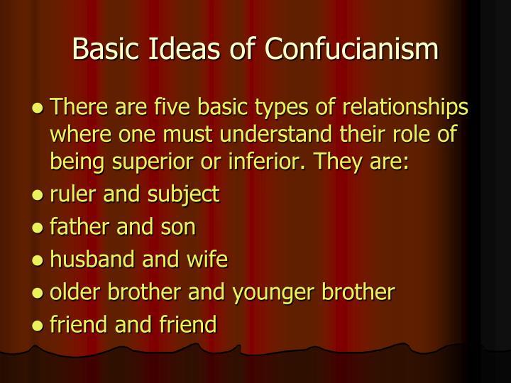 Basic Ideas of Confucianism
