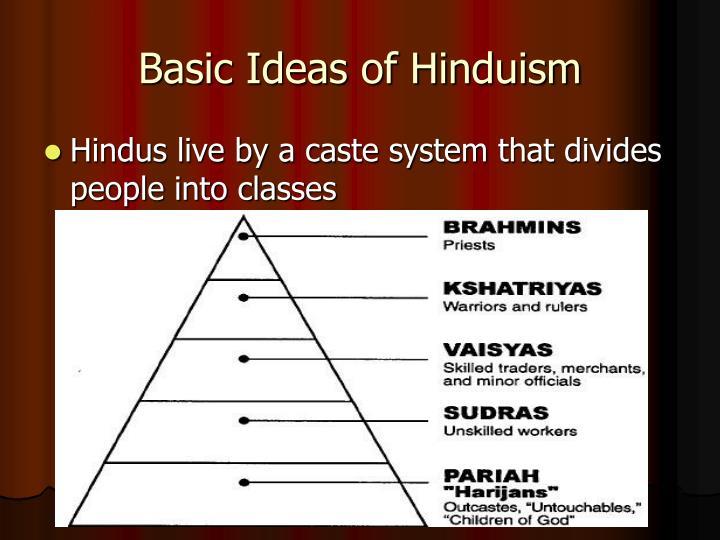 Basic Ideas of Hinduism