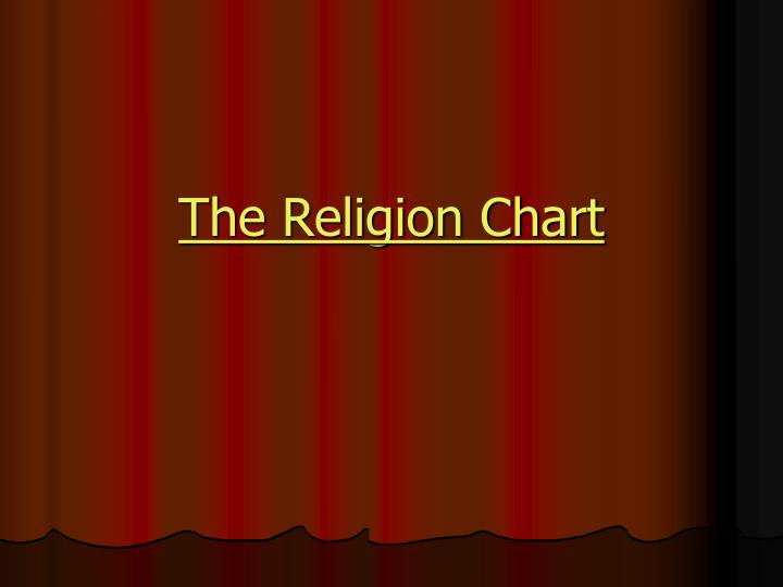 The Religion Chart